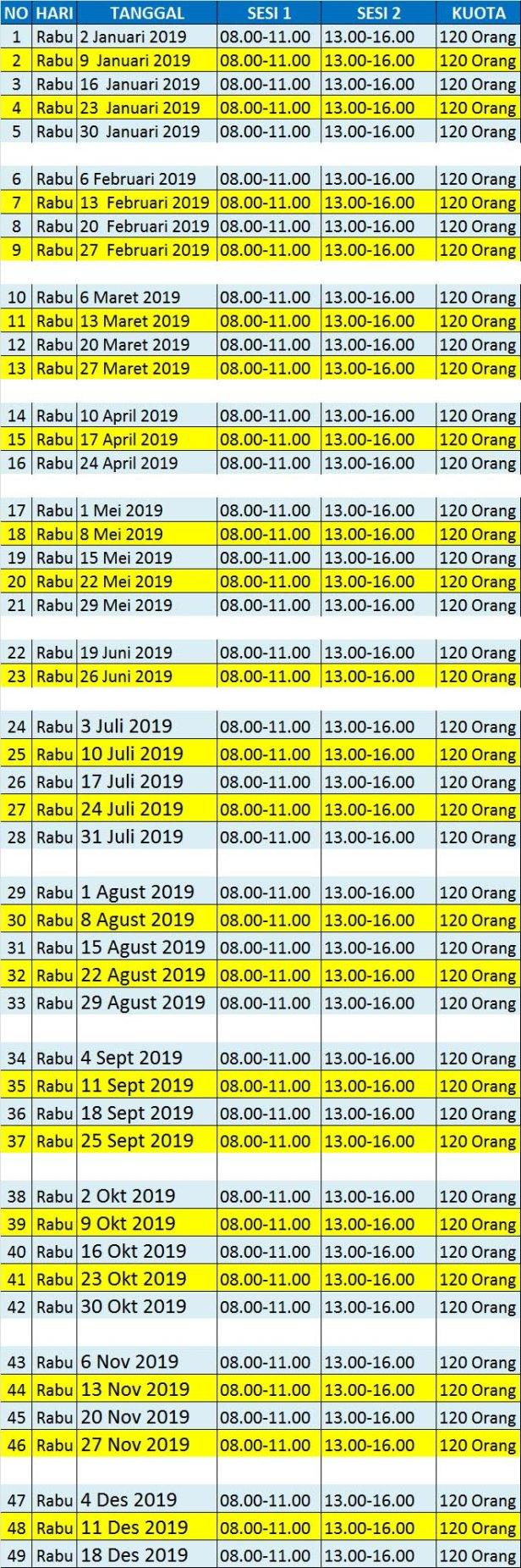 Jadwal tes acept ugm 2019 lengkap